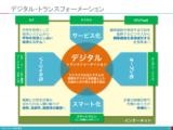最新のITトレンドとビジネス戦略【2021年4月版】DXとビジネス戦略