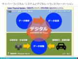 【講演資料】デジタルトランスフォーメーションの基本