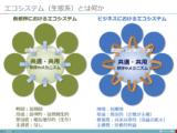 【講演資料】デジタル・トランスフォーメーションの本質とプラットフォーム戦略