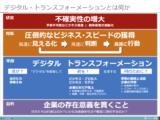 """【講演資料】デジタル・トランスフォーメーション """"基本の「き」"""""""