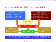 【一般社員研修】ソリューション営業活動プロセスの理解と実践ノウハウ