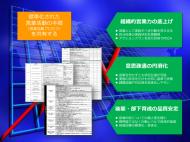 【セールスガイド】SI営業のためのセールスガイドと活動チェックシート