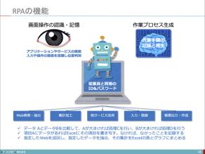 【講演資料】RPA Robotic Process Automation