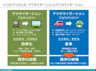 【講演資料】一般事業者・中小企業のためのデジタル・トランスフォーメーション