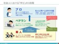 【新入社員研修】最新のITトレンド 2020年度/9月・改訂版
