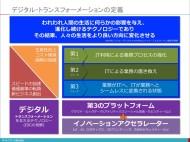 SI事業者/ITベンダーのための「デジタルトランスフォーメーションの教科書」